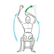 Fig.2: PTE sans restauration de la rotation externe, le coude monte sans la main